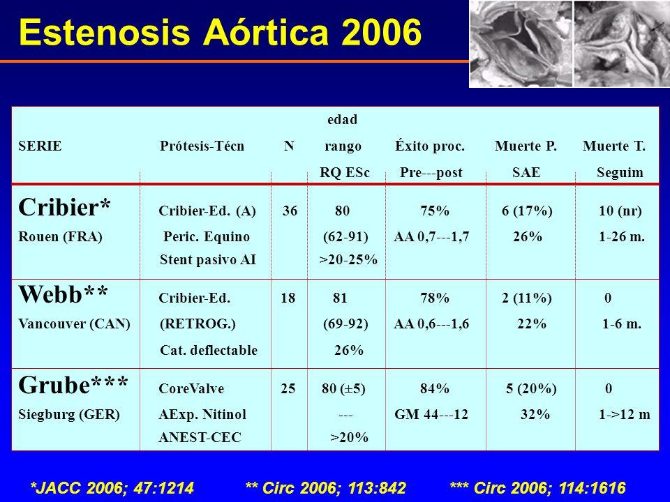 edad SERIE Prótesis-Técn N rango Éxito proc.Muerte P.