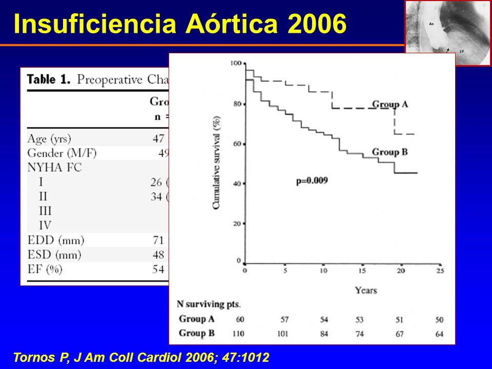 Insuficiencia Aórtica 2006 Tornos P, J Am Coll Cardiol 2006; 47:1012