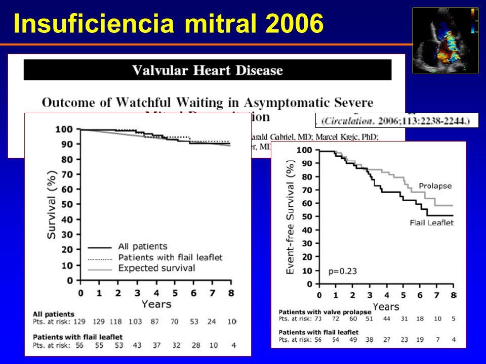 Insuficiencia mitral 2006