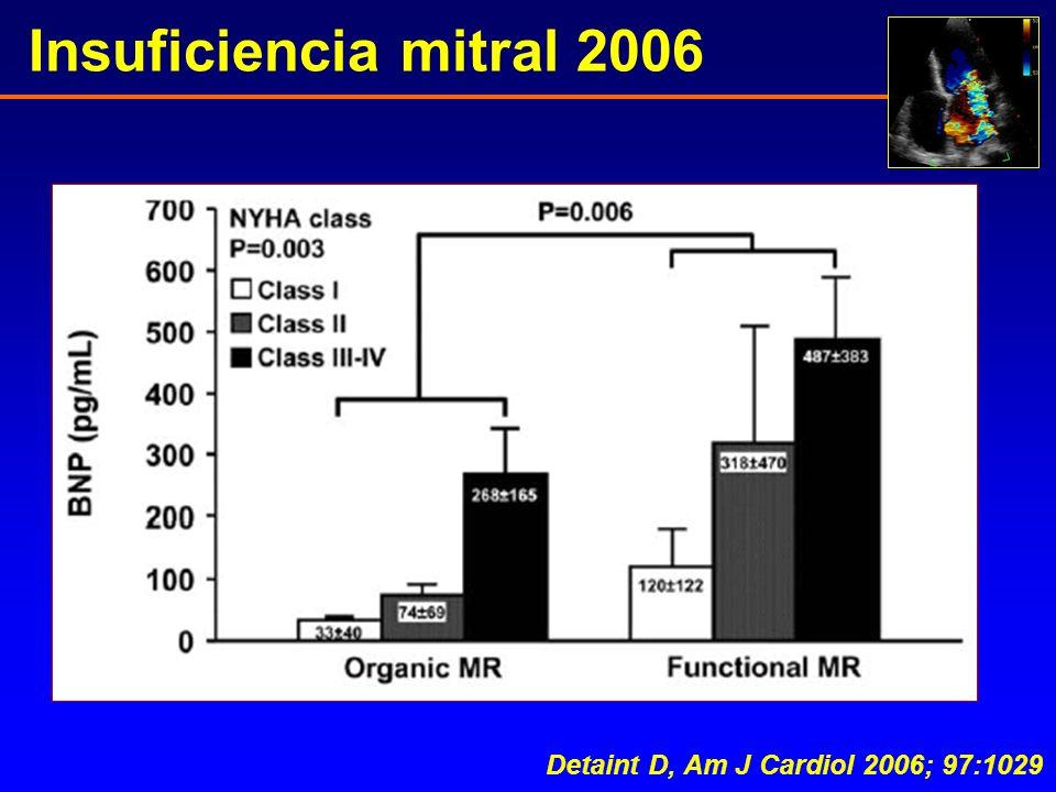 Detaint D, Am J Cardiol 2006; 97:1029