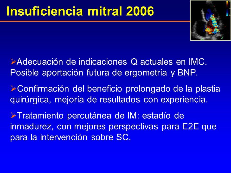 Insuficiencia mitral 2006 Adecuación de indicaciones Q actuales en IMC.