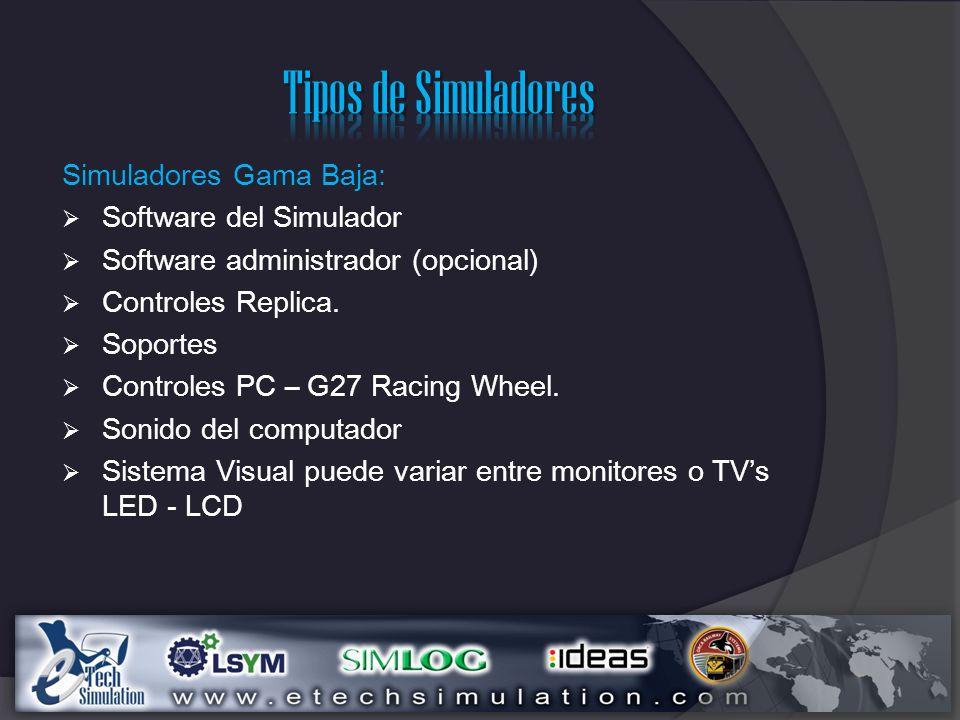 Simuladores Gama Baja: Software del Simulador Software administrador (opcional) Controles Replica.