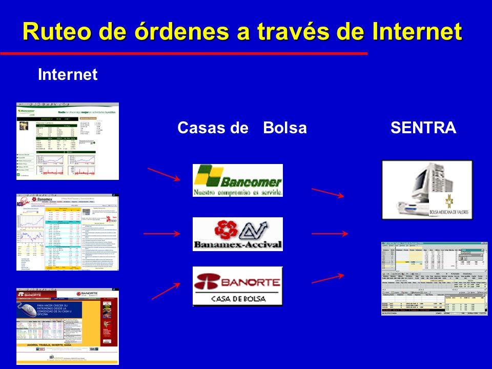 Ruteo de órdenes a través de Internet Casas de Bolsa Internet SENTRA Fax