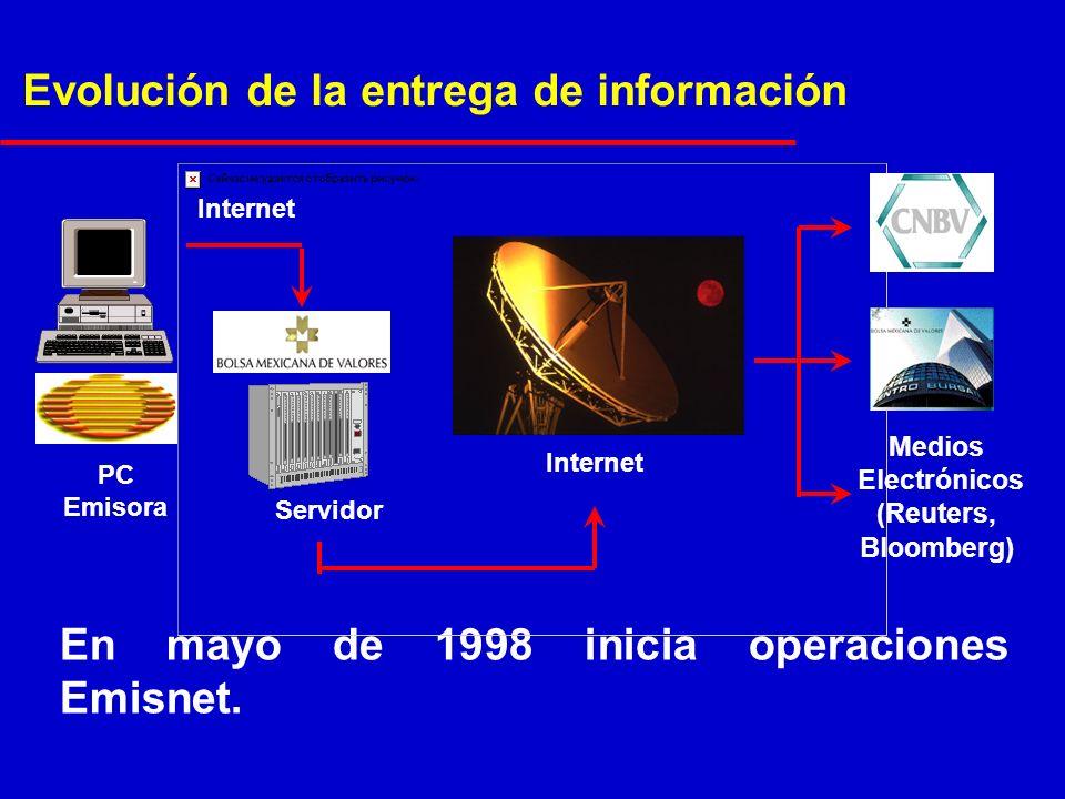 En mayo de 1998 inicia operaciones Emisnet.