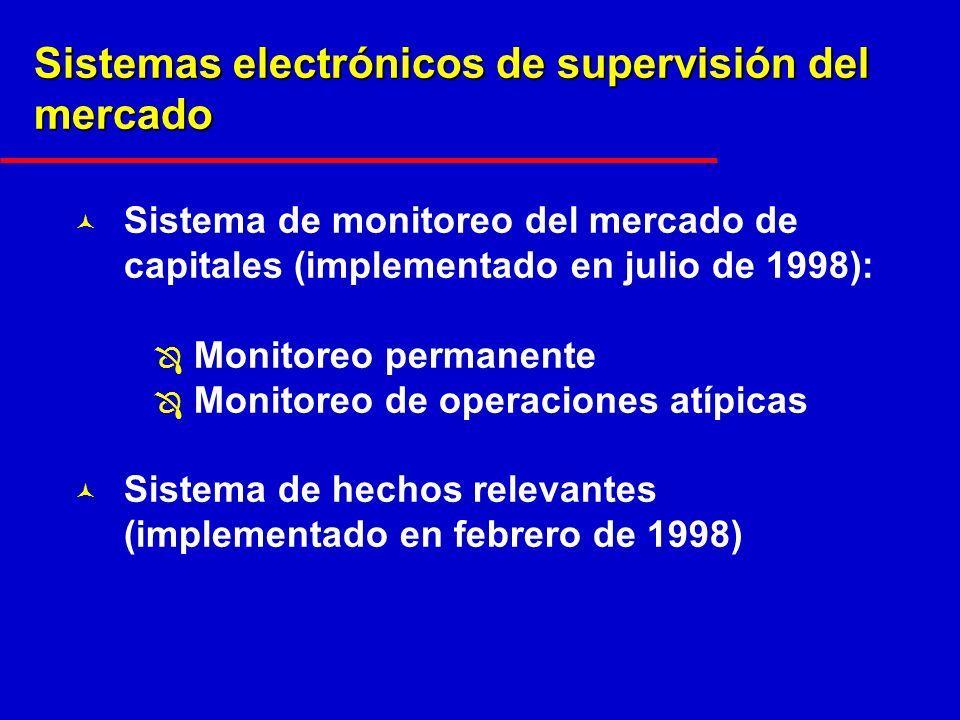 Sistemas electrónicos de supervisión del mercado © Sistema de monitoreo del mercado de capitales (implementado en julio de 1998): Ô Monitoreo permanente Ô Monitoreo de operaciones atípicas Sistema de hechos relevantes (implementado en febrero de 1998)