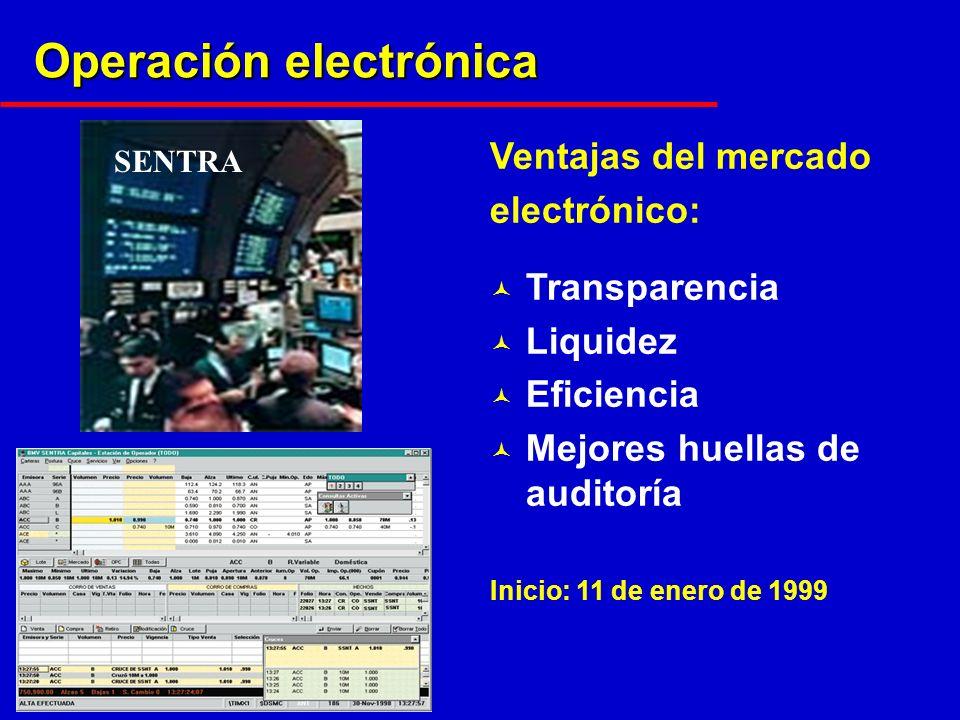 Operación electrónica Ventajas del mercado electrónico: © Transparencia © Liquidez © Eficiencia © Mejores huellas de auditoría Inicio: 11 de enero de 1999 SENTRA