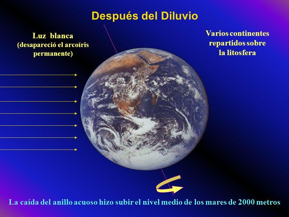 Después del Diluvio Luz blanca (desapareció el arcoíris permanente) Varios continentes repartidos sobre la litosfera La caída del anillo acuoso hizo subir el nivel medio de los mares de 2000 metros