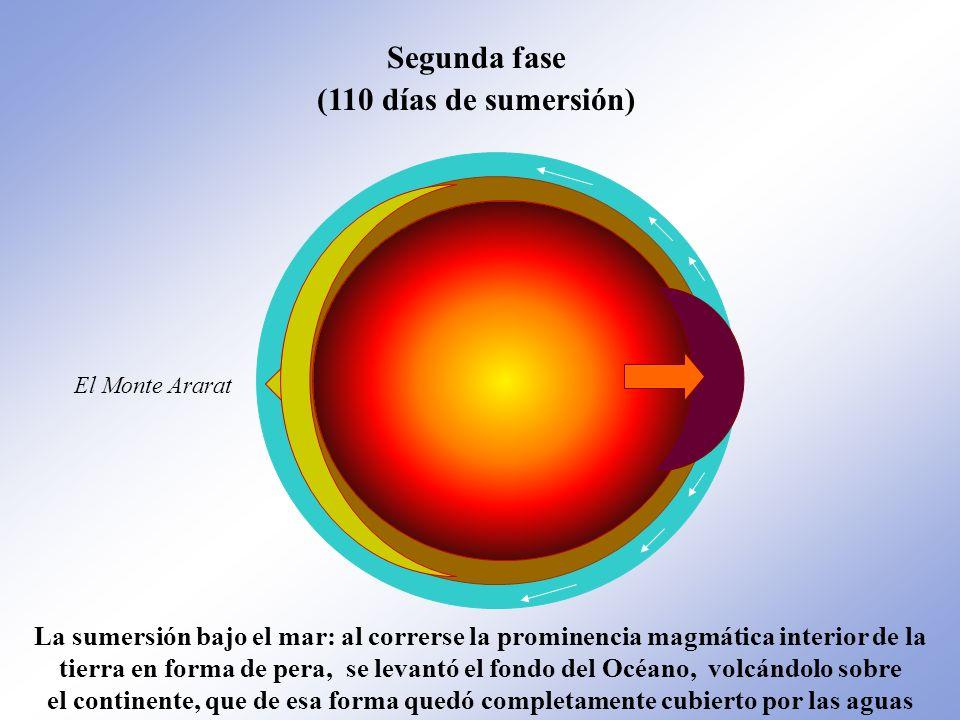 Segunda fase (110 días de sumersión) La sumersión bajo el mar: al correrse la prominencia magmática interior de la tierra en forma de pera, se levantó el fondo del Océano, volcándolo sobre el continente, que de esa forma quedó completamente cubierto por las aguas El Monte Ararat