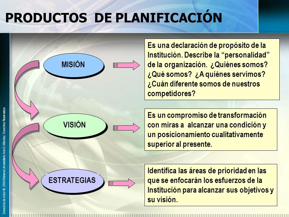 PRODUCTOS DE PLANIFICACIÓN Derechos de Autor ©. 2004 Sistema Universitario Ana G. Méndez. Derechos Reservados MISIÓNVISIÓN Es una declaración de propó