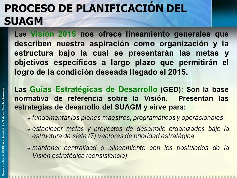 PROCESO DE PLANIFICACIÓN DEL SUAGM Las Guías Estratégicas de Desarrollo (GED): Son la base normativa de referencia sobre la Visión. Presentan las estr