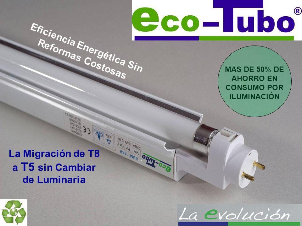Eficiencia Energética Sin Reformas Costosas MAS DE 50% DE AHORRO EN CONSUMO POR ILUMINACIÓN La Migración de T8 a T5 sin Cambiar de Luminaria