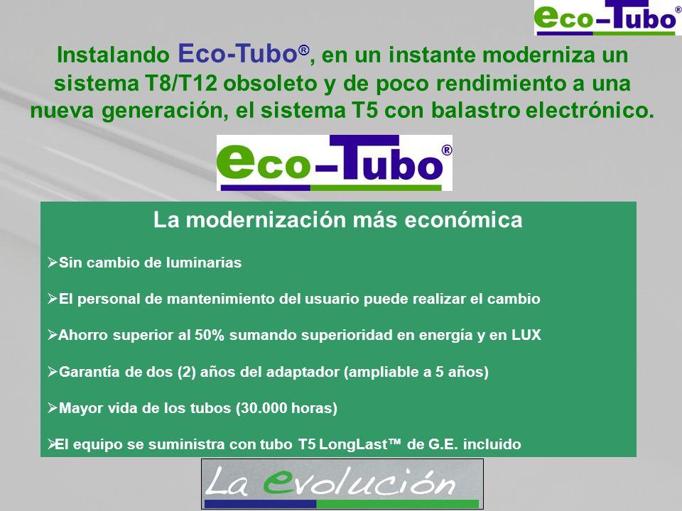 Instalando Eco-Tubo ®, en un instante moderniza un sistema T8/T12 obsoleto y de poco rendimiento a una nueva generación, el sistema T5 con balastro el
