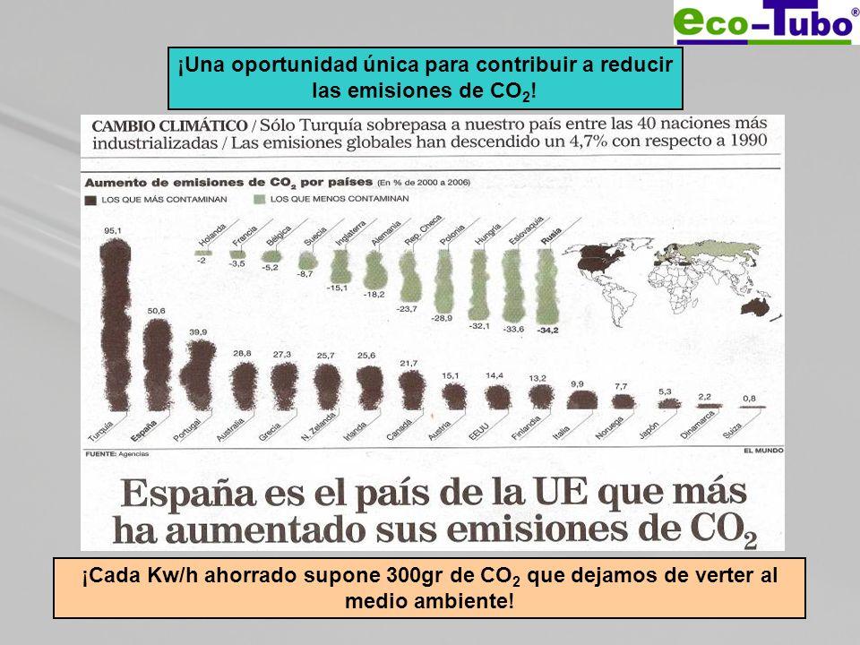 ¡Una oportunidad única para contribuir a reducir las emisiones de CO 2 ! ¡Cada Kw/h ahorrado supone 300gr de CO 2 que dejamos de verter al medio ambie