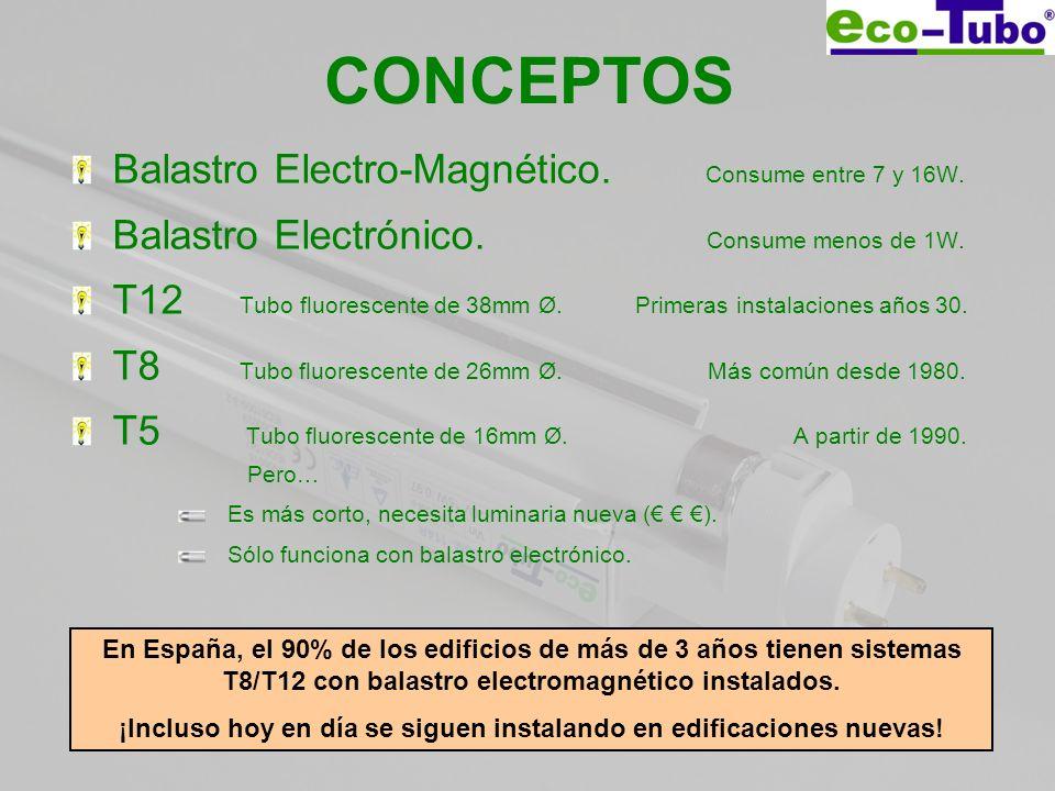 CONCEPTOS Balastro Electro-Magnético. Consume entre 7 y 16W. Balastro Electrónico. Consume menos de 1W. T12 Tubo fluorescente de 38mm Ø. Primeras inst