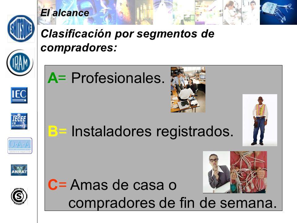 A= A= Profesionales. B= B= Instaladores registrados. C= Amas de casa o compradores de fin de semana. El alcance Clasificación por segmentos de comprad