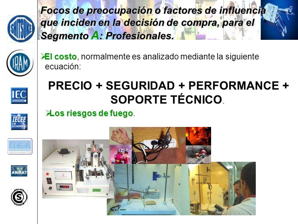 El costo El costo, normalmente es analizado mediante la siguiente ecuación: PRECIO + SEGURIDAD + PERFORMANCE + SOPORTE TÉCNICO. Focos de preocupación