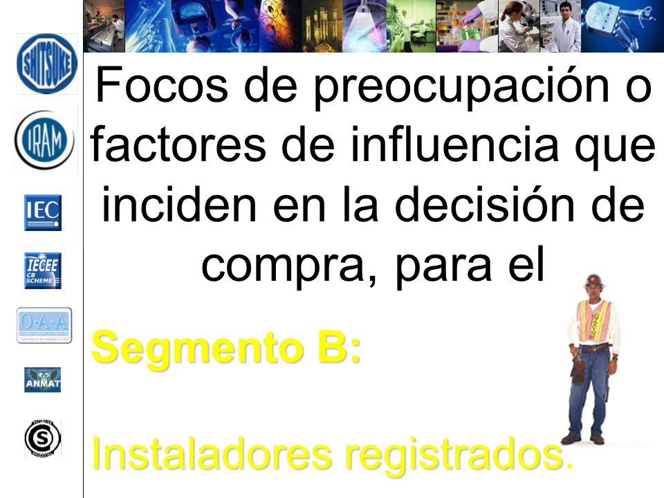 Focos de preocupación o factores de influencia que inciden en la decisión de compra, para el Segmento B: Instaladores registrados Segmento B: Instalad