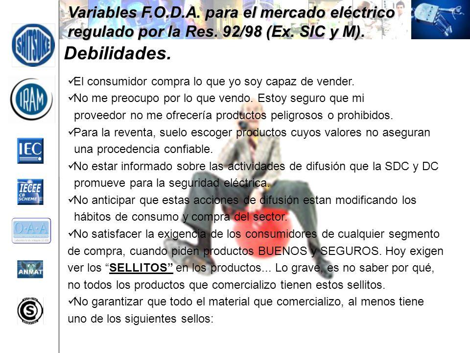 Variables F.O.D.A.para el mercado eléctrico regulado por la Res.
