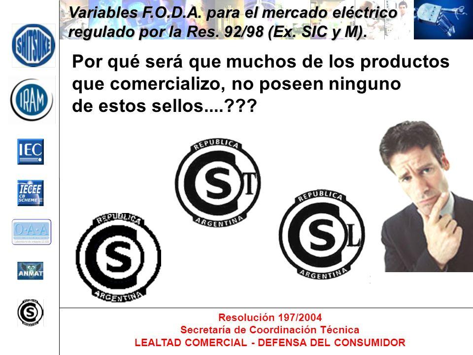Variables F.O.D.A. para el mercado eléctrico regulado por la Res. 92/98 (Ex. SIC y M). Por qué será que muchos de los productos que comercializo, no p