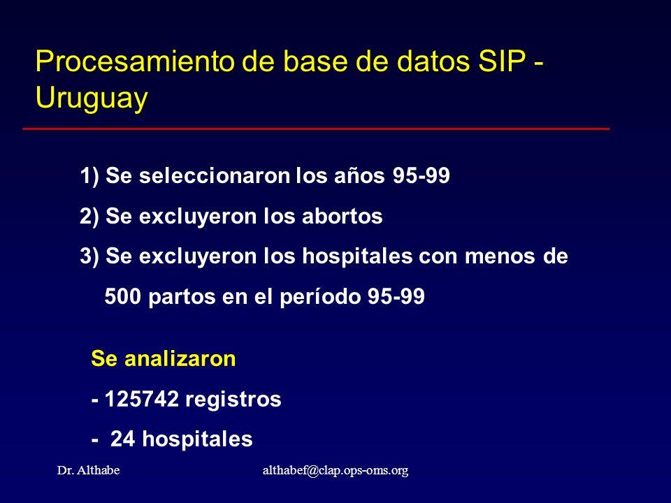 Dr. Althabealthabef@clap.ops-oms.org Procesamiento de base de datos SIP - Uruguay 1) Se seleccionaron los años 95-99 2) Se excluyeron los abortos 3) S