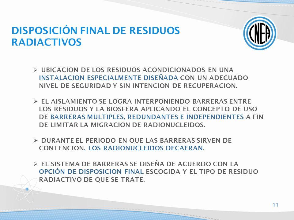 UBICACION DE LOS RESIDUOS ACONDICIONADOS EN UNA INSTALACION ESPECIALMENTE DISEÑADA CON UN ADECUADO NIVEL DE SEGURIDAD Y SIN INTENCION DE RECUPERACION.