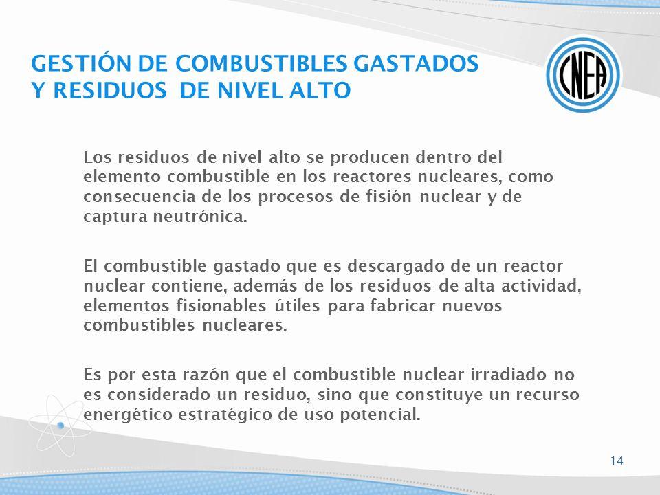 GESTIÓN DE COMBUSTIBLES GASTADOS Y RESIDUOS DE NIVEL ALTO Los residuos de nivel alto se producen dentro del elemento combustible en los reactores nucl