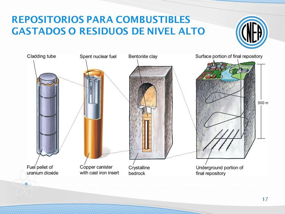 REPOSITORIOS PARA COMBUSTIBLES GASTADOS O RESIDUOS DE NIVEL ALTO Concepto de barreras múltiples para residuos radiactivos de nivel alto 17