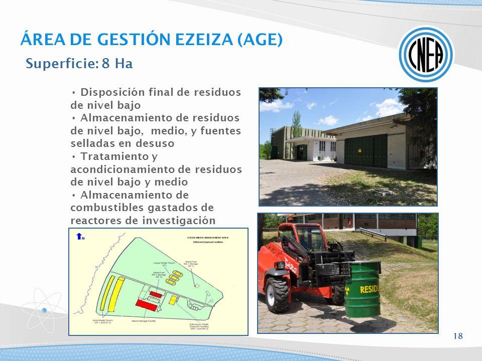 ÁREA DE GESTIÓN EZEIZA (AGE) Superficie: 8 Ha Disposición final de residuos de nivel bajo Almacenamiento de residuos de nivel bajo, medio, y fuentes s