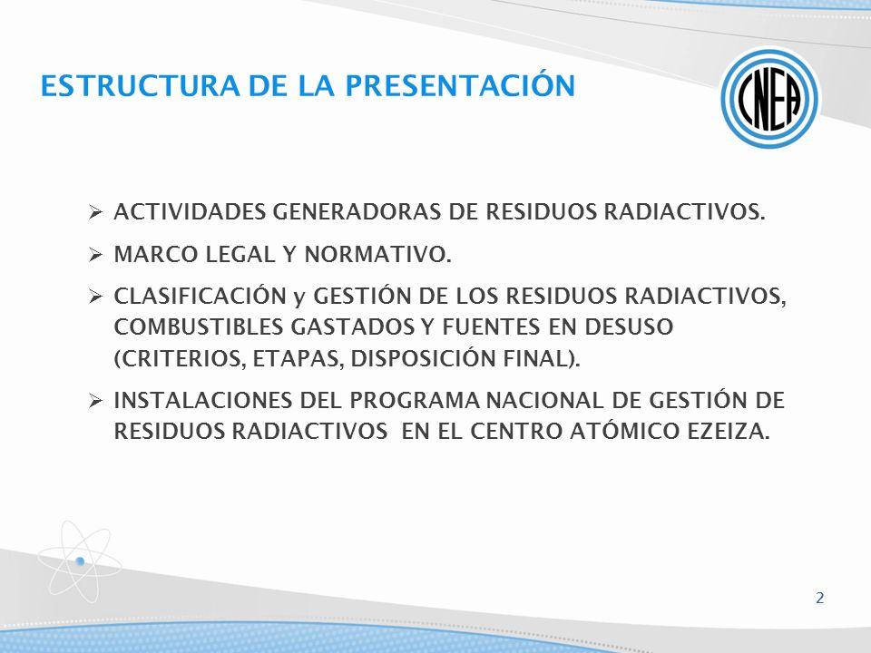 2 CENTRALES NUCLEARES EN OPERACIÓN 1 CENTRAL EN CONSTRUCCIÓN 6 REACTORES DE INVESTIGACIÓN 2 PLANTAS DE IRRADIACIÓN 1 PLANTA DE AGUA PESADA 2 MINAS DE URANIO 4 ACELERADORES DE PARTÍCULAS 1 PLANTA DE PURIFICACIÓN DE URANIO 376 INSTALACIONES CON APLICACIONES INDUSTRIALES 3 CENTROS ATÓMICOS 1 CENTRO TECNOLÓGICO 3 ESCUELAS DE MEDICINA NUCLEAR 68 CENTROS DE COBALTOTERAPIA 57 CENTROS DE BRAQUITERAPIA 309 CENTROS DE MEDICINA NUCLEAR 45 ACELERADORES LINEALES DE USO MÉDICO 408 LABORATORIOS DE RADIOINMUNO ENSAYO ACTIVIDAD NUCLEAR ARGENTINA 3