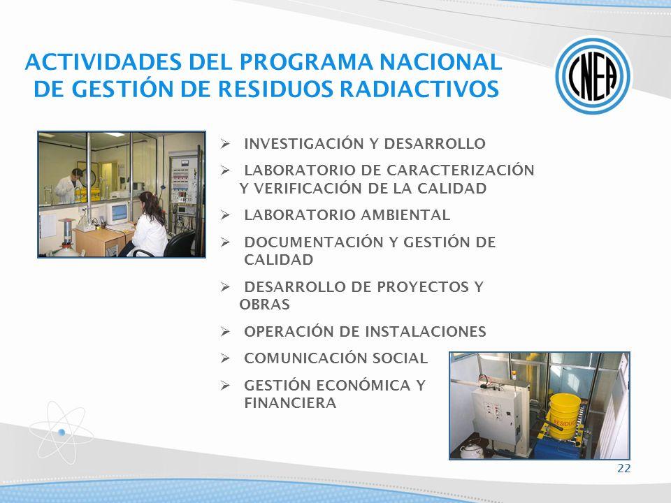 ACTIVIDADES DEL PROGRAMA NACIONAL DE GESTIÓN DE RESIDUOS RADIACTIVOS INVESTIGACIÓN Y DESARROLLO LABORATORIO DE CARACTERIZACIÓN Y VERIFICACIÓN DE LA CA