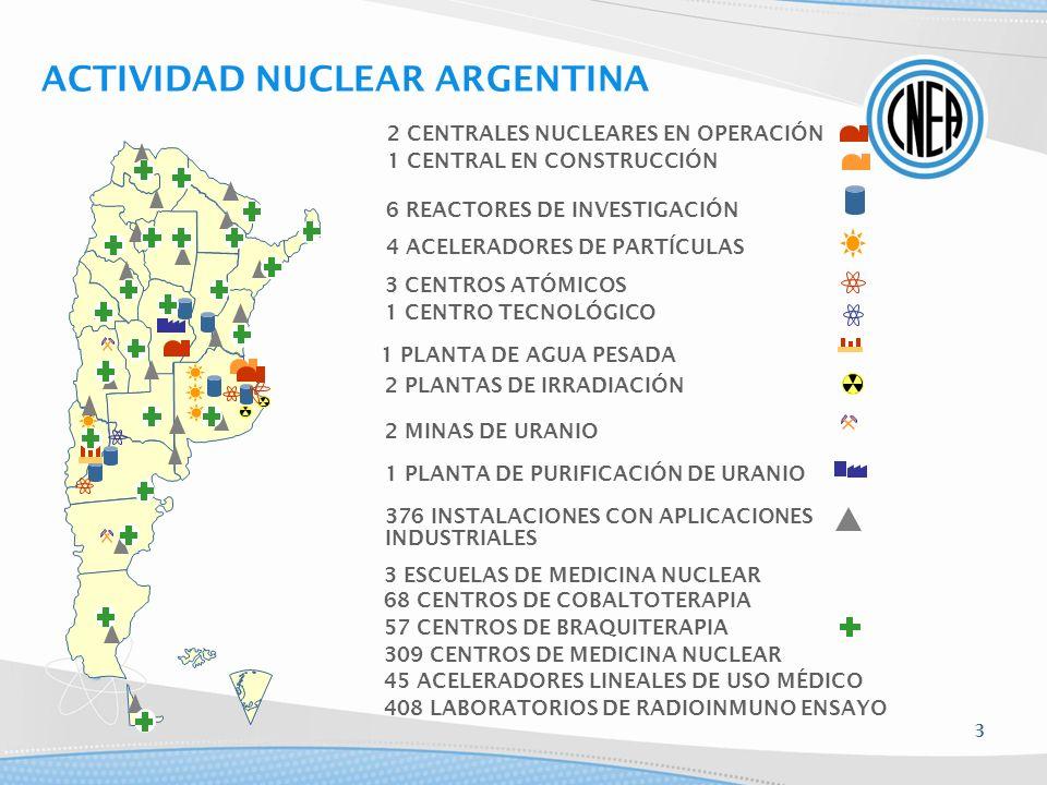 2 CENTRALES NUCLEARES EN OPERACIÓN 1 CENTRAL EN CONSTRUCCIÓN 6 REACTORES DE INVESTIGACIÓN 2 PLANTAS DE IRRADIACIÓN 1 PLANTA DE AGUA PESADA 2 MINAS DE