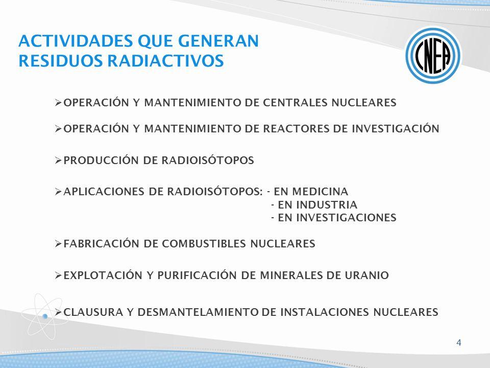ACTIVIDADES QUE GENERAN RESIDUOS RADIACTIVOS OPERACIÓN Y MANTENIMIENTO DE CENTRALES NUCLEARES OPERACIÓN Y MANTENIMIENTO DE REACTORES DE INVESTIGACIÓN