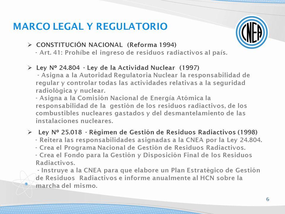 MARCO LEGAL Y REGULATORIO CONSTITUCIÓN NACIONAL (Reforma 1994) - Art. 41: Prohíbe el ingreso de residuos radiactivos al país. Ley Nº 24.804 - Ley de l