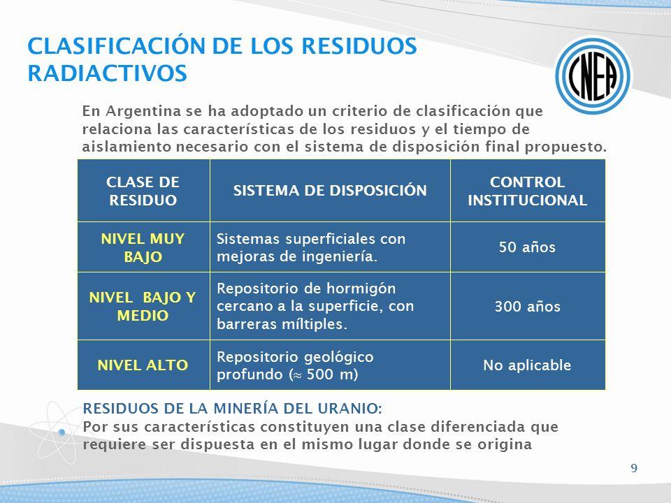 En Argentina se ha adoptado un criterio de clasificación que relaciona las características de los residuos y el tiempo de aislamiento necesario con el