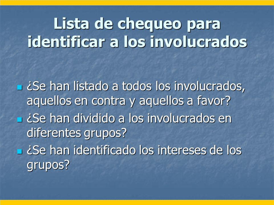 Lista de chequeo para identificar a los involucrados ¿Se han listado a todos los involucrados, aquellos en contra y aquellos a favor? ¿Se han listado