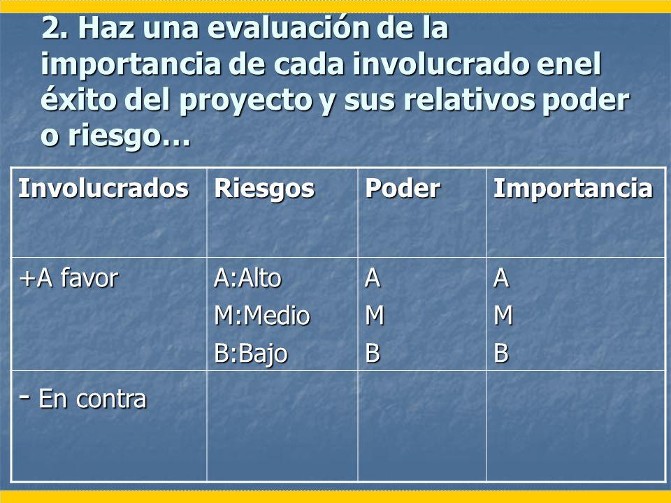 2. Haz una evaluación de la importancia de cada involucrado enel éxito del proyecto y sus relativos poder o riesgo… InvolucradosRiesgosPoderImportanci