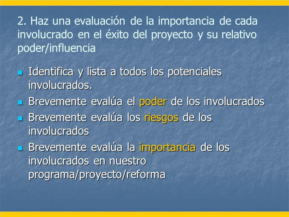 2. Haz una evaluación de la importancia de cada involucrado en el éxito del proyecto y su relativo poder/influencia Identifica y lista a todos los pot