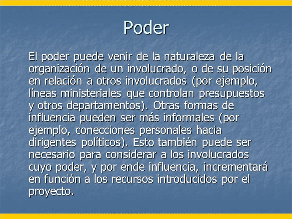 Poder El poder puede venir de la naturaleza de la organización de un involucrado, o de su posición en relación a otros involucrados (por ejemplo, líne
