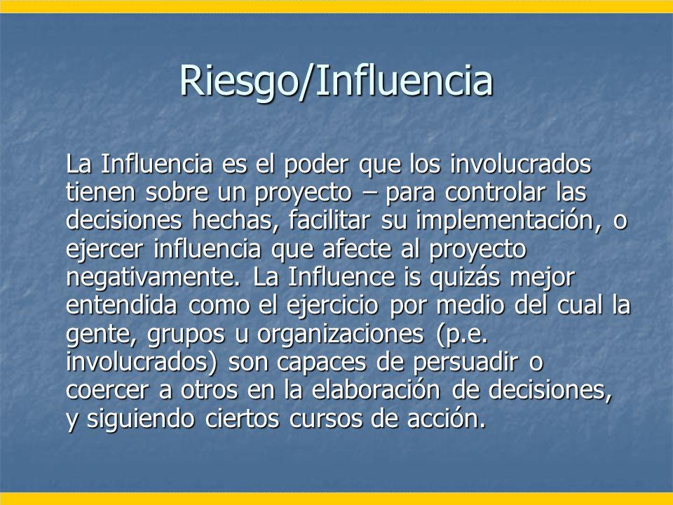 Riesgo/Influencia La Influencia es el poder que los involucrados tienen sobre un proyecto – para controlar las decisiones hechas, facilitar su impleme
