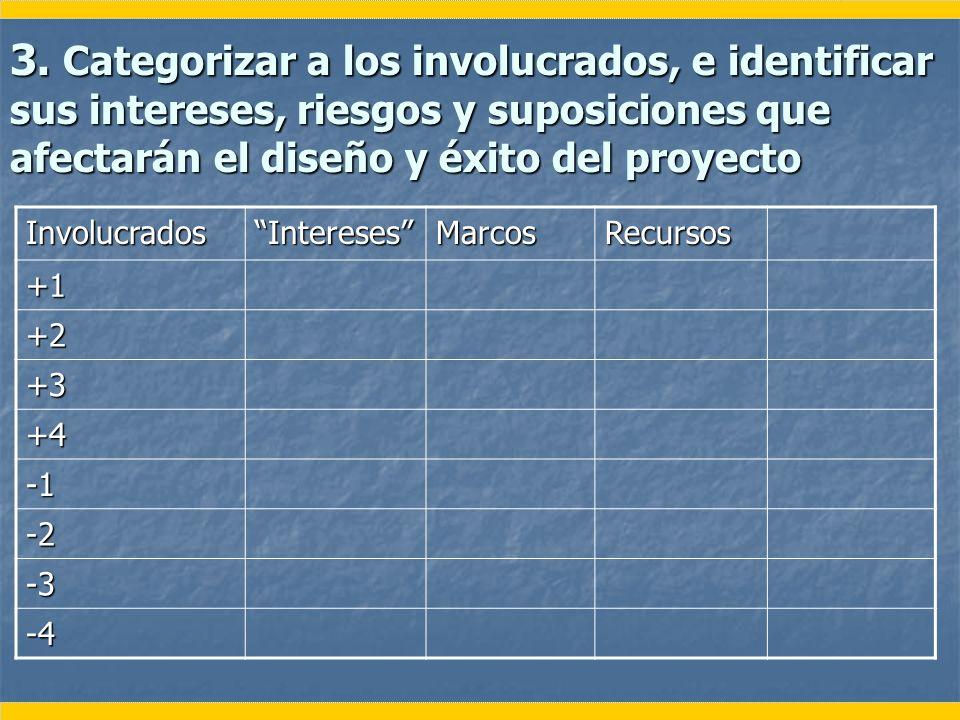 3. Categorizar a los involucrados, e identificar sus intereses, riesgos y suposiciones que afectarán el diseño y éxito del proyecto InvolucradosIntere
