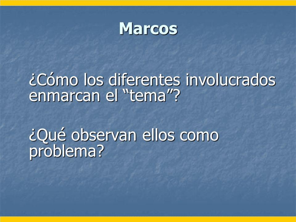 Marcos ¿Cómo los diferentes involucrados enmarcan el tema? ¿Qué observan ellos como problema?