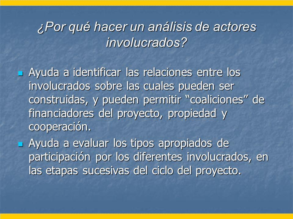 ¿Por qué hacer un análisis de actores involucrados? Ayuda a identificar las relaciones entre los involucrados sobre las cuales pueden ser construidas,
