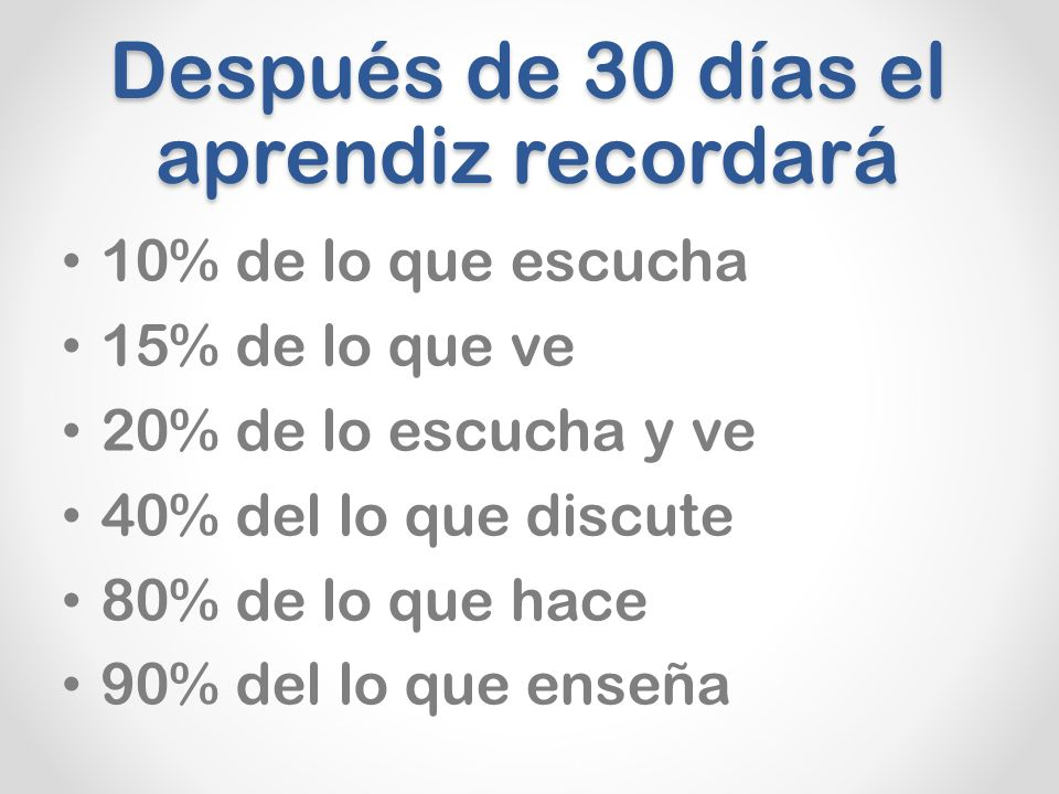 Después de 30 días el aprendiz recordará 10% de lo que escucha 15% de lo que ve 20% de lo escucha y ve 40% del lo que discute 80% de lo que hace 90% del lo que enseña