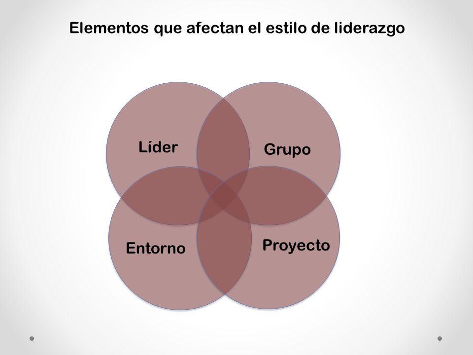 Líder Grupo Entorno Elementos que afectan el estilo de liderazgo Proyecto