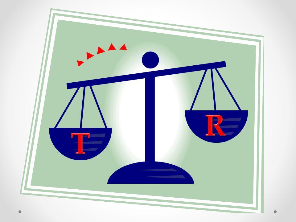 Niveles de autoridad 1.Actuar 2.Actuar e informar 3.Actuar con aprobación previa