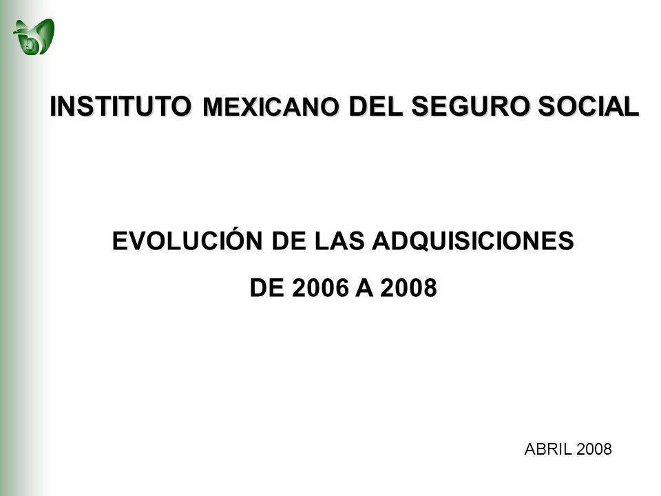 EVOLUCIÓN DE LAS ADQUISICIONES DE 2006 A 2008 INSTITUTO MEXICANO DEL SEGURO SOCIAL ABRIL 2008