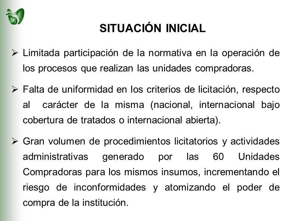 Limitada participación de la normativa en la operación de los procesos que realizan las unidades compradoras.
