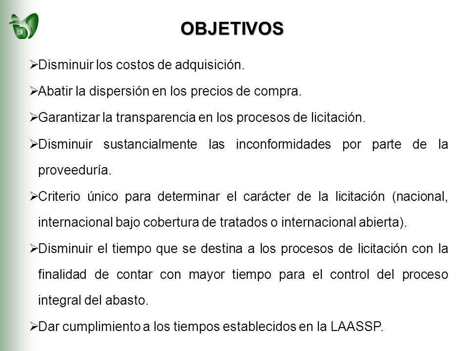 Adquisición mediante licitaciones coordinadas, permitiendo tener un criterio único del carácter de la licitación, ejercicio de la reserva y política de precios, bajo las siguientes consideraciones: Cobertura para 12 meses.
