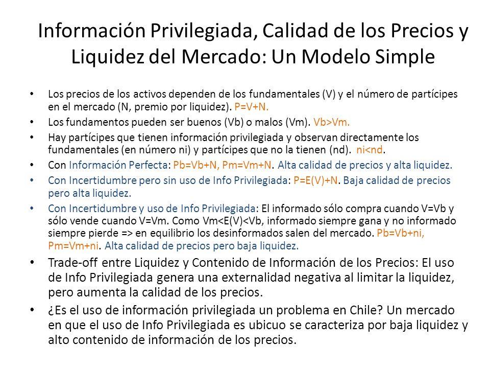 Los precios de los activos dependen de los fundamentales (V) y el número de partícipes en el mercado (N, premio por liquidez). P=V+N. Los fundamentos