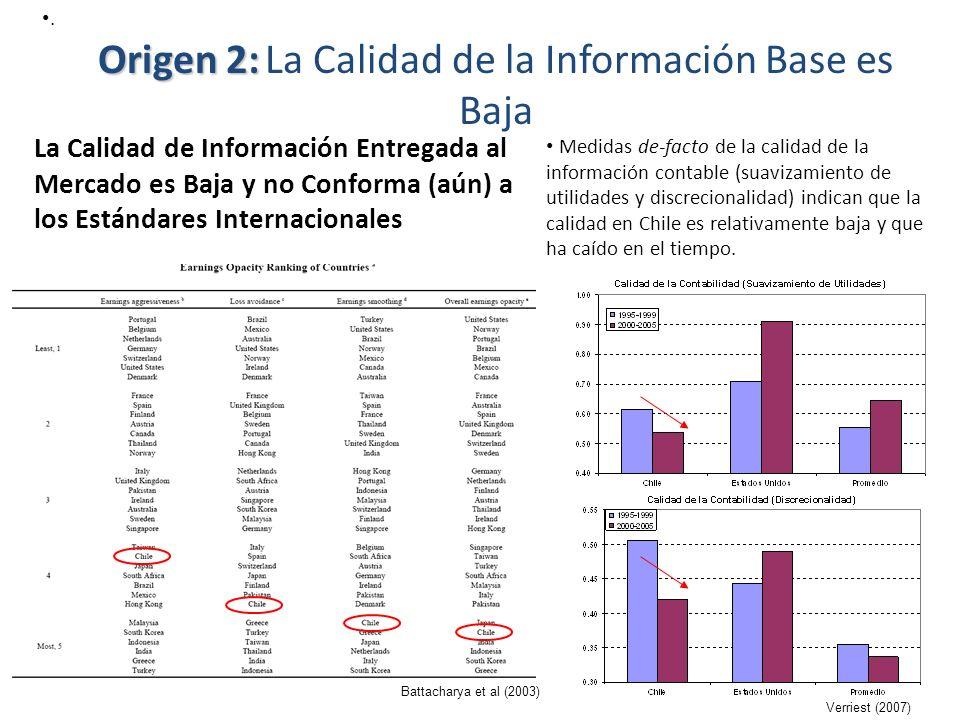 Origen 2: Origen 2: La Calidad de la Información Base es Baja La Calidad de Información Entregada al Mercado es Baja y no Conforma (aún) a los Estánda